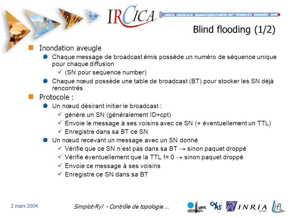 Simplot-Ryl - Contrôle de topologie … 2 mars 2004 Blind flooding (1/2) Inondation aveugle Chaque message de broadcast émis possède un numéro de séquence unique pour chaque diffusion (SN pour sequence number) Chaque nœud possède une table de broadcast (BT) pour stocker les SN déjà rencontrés Protocole : Un nœud désirant initier le broadcast : génère un SN (généralement ID+cpt) Envoie le message à ses voisins avec ce SN (+ éventuellement un TTL) Enregistre dans sa BT ce SN Un nœud recevant un message avec un SN donné Vérifie que ce SN nest pas dans sa BT sinon paquet droppé Vérifie éventuellement que la TTL != 0 sinon paquet droppé Envoie ce message à ses voisins Enregistre ce SN dans sa BT