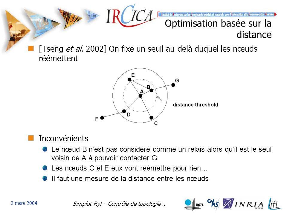 Simplot-Ryl - Contrôle de topologie … 2 mars 2004 Optimisation basée sur la distance [Tseng et al.