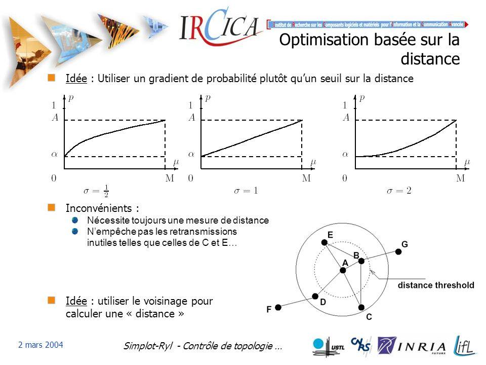 Simplot-Ryl - Contrôle de topologie … 2 mars 2004 Optimisation basée sur la distance Idée : Utiliser un gradient de probabilité plutôt quun seuil sur la distance Inconvénients : Nécessite toujours une mesure de distance Nempêche pas les retransmissions inutiles telles que celles de C et E… Idée : utiliser le voisinage pour calculer une « distance »