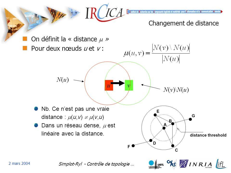 Simplot-Ryl - Contrôle de topologie … 2 mars 2004 Changement de distance On définit la « distance » Pour deux nœuds u et v : Nb.