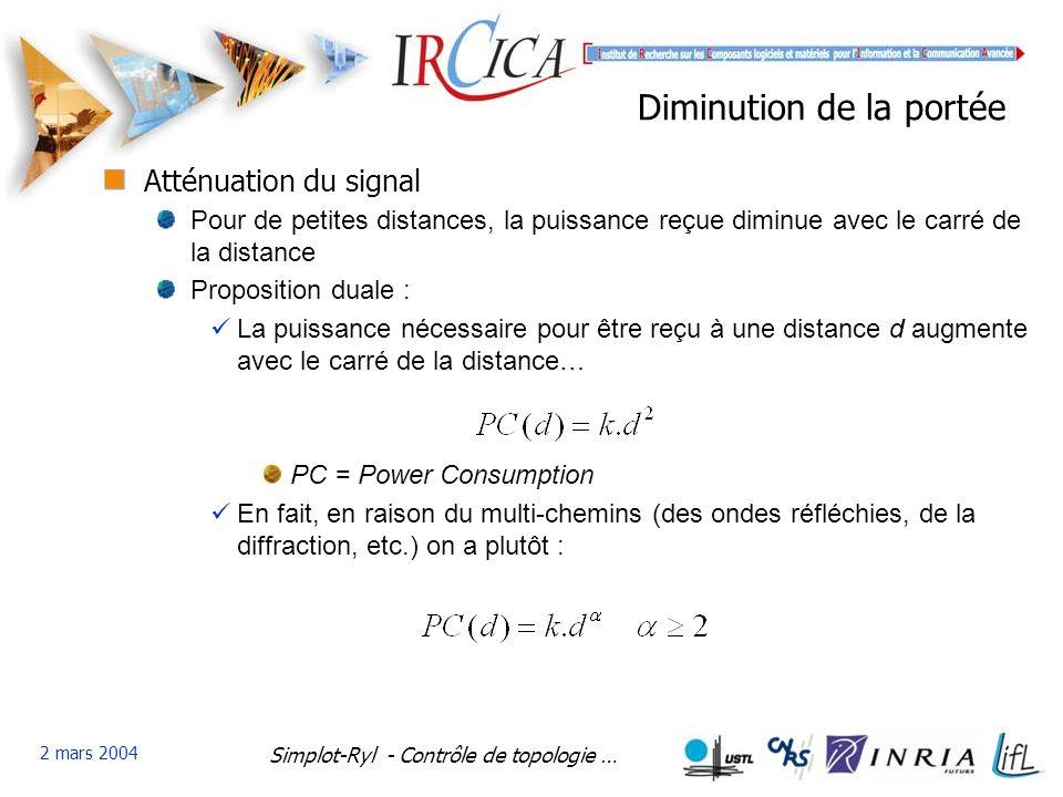 Simplot-Ryl - Contrôle de topologie … 2 mars 2004 Diminution de la portée Atténuation du signal Pour de petites distances, la puissance reçue diminue avec le carré de la distance Proposition duale : La puissance nécessaire pour être reçu à une distance d augmente avec le carré de la distance… PC = Power Consumption En fait, en raison du multi-chemins (des ondes réfléchies, de la diffraction, etc.) on a plutôt :