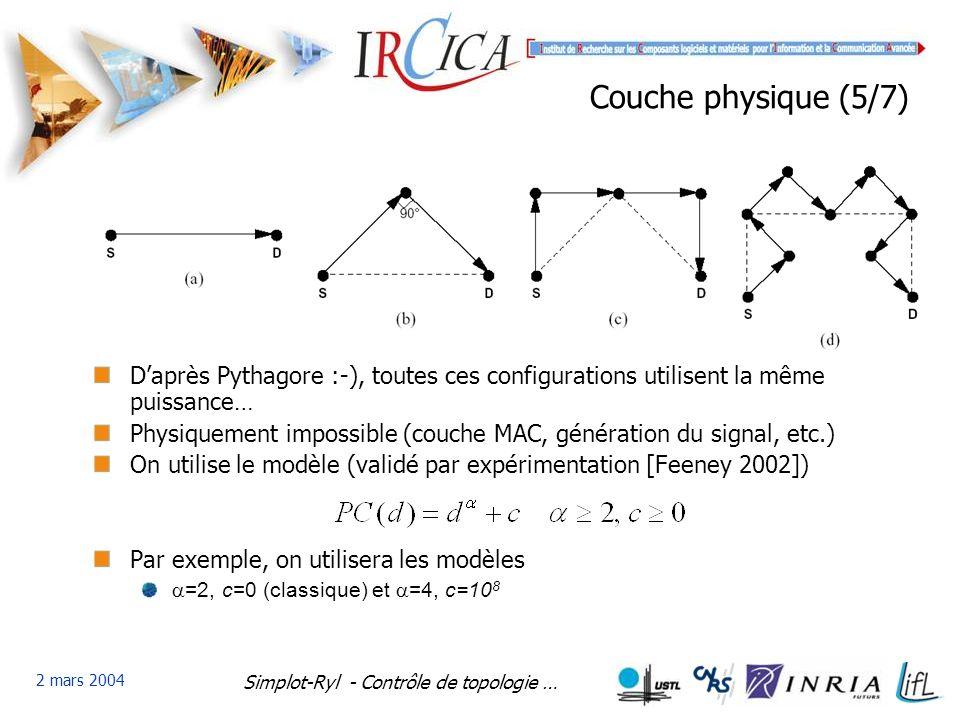 Simplot-Ryl - Contrôle de topologie … 2 mars 2004 Couche physique (5/7) Daprès Pythagore :-), toutes ces configurations utilisent la même puissance… Physiquement impossible (couche MAC, génération du signal, etc.) On utilise le modèle (validé par expérimentation [Feeney 2002]) Par exemple, on utilisera les modèles =2, c=0 (classique) et =4, c=10 8