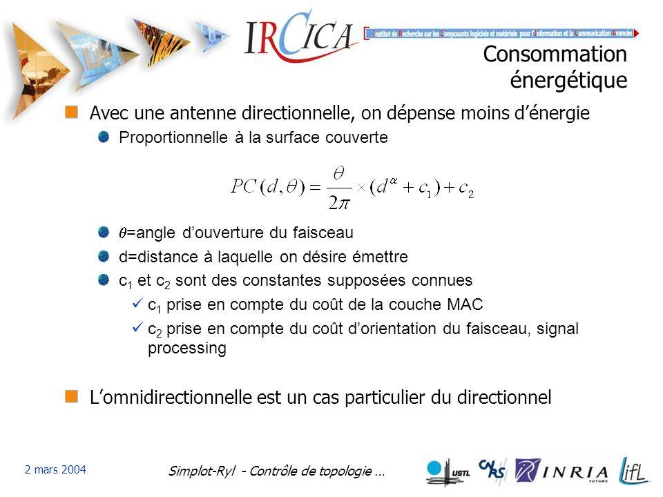 Simplot-Ryl - Contrôle de topologie … 2 mars 2004 Consommation énergétique Avec une antenne directionnelle, on dépense moins dénergie Proportionnelle à la surface couverte =angle douverture du faisceau d=distance à laquelle on désire émettre c 1 et c 2 sont des constantes supposées connues c 1 prise en compte du coût de la couche MAC c 2 prise en compte du coût dorientation du faisceau, signal processing Lomnidirectionnelle est un cas particulier du directionnel