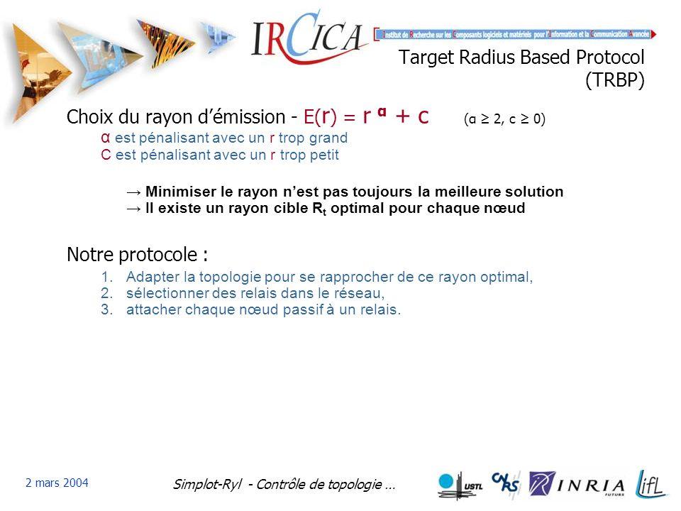 Simplot-Ryl - Contrôle de topologie … 2 mars 2004 Target Radius Based Protocol (TRBP) Choix du rayon démission - E( r ) = r α + c (α 2, c 0) α est pénalisant avec un r trop grand C est pénalisant avec un r trop petit Minimiser le rayon nest pas toujours la meilleure solution Il existe un rayon cible R t optimal pour chaque nœud Notre protocole : 1.Adapter la topologie pour se rapprocher de ce rayon optimal, 2.sélectionner des relais dans le réseau, 3.attacher chaque nœud passif à un relais.