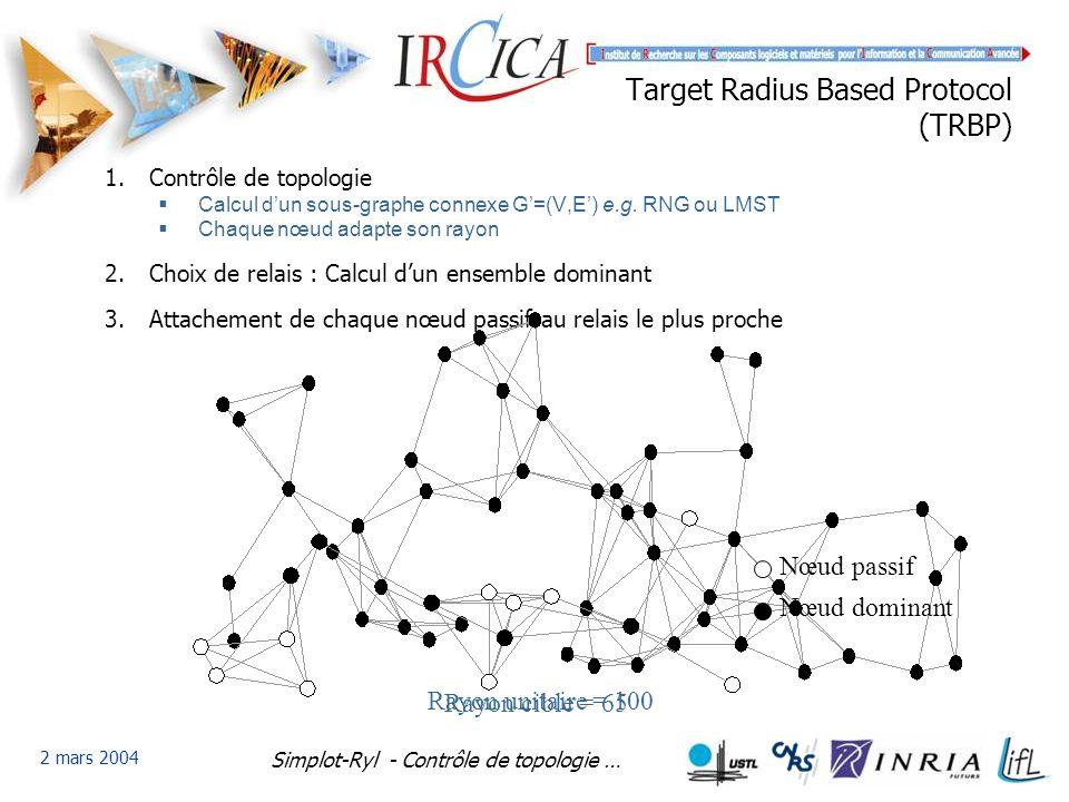 Simplot-Ryl - Contrôle de topologie … 2 mars 2004 Target Radius Based Protocol (TRBP) 1.Contrôle de topologie Calcul dun sous-graphe connexe G=(V,E) e.g.