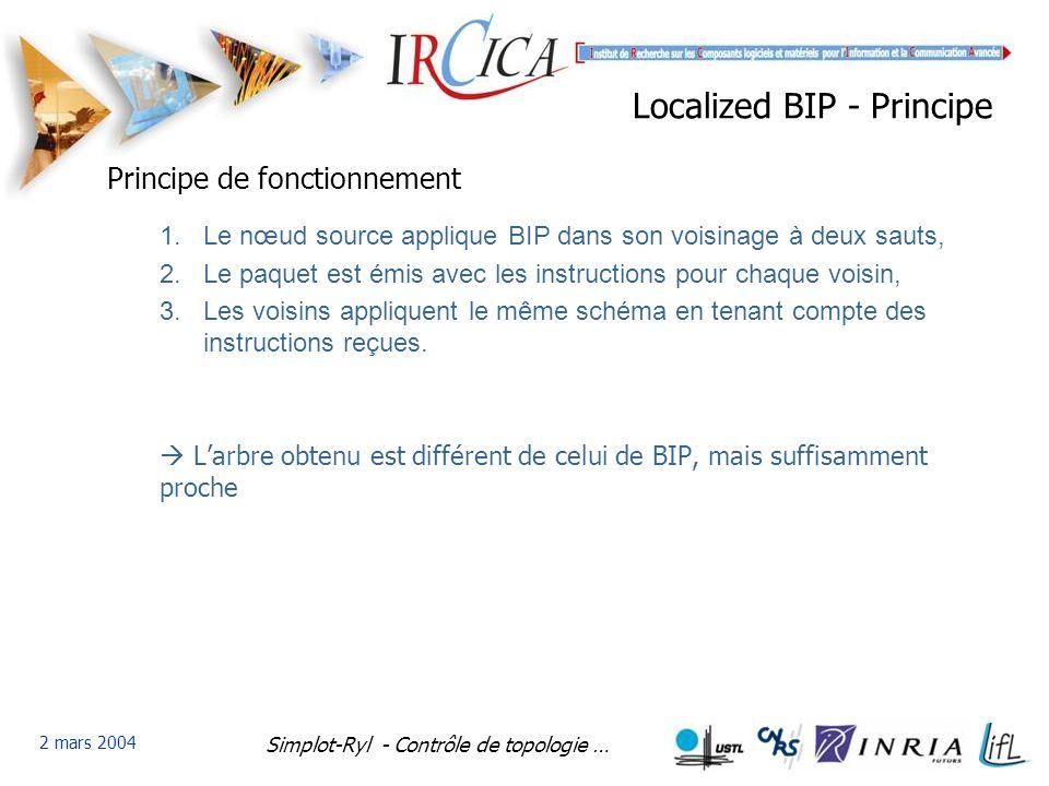 Simplot-Ryl - Contrôle de topologie … 2 mars 2004 Localized BIP - Principe Principe de fonctionnement 1.Le nœud source applique BIP dans son voisinage à deux sauts, 2.Le paquet est émis avec les instructions pour chaque voisin, 3.Les voisins appliquent le même schéma en tenant compte des instructions reçues.