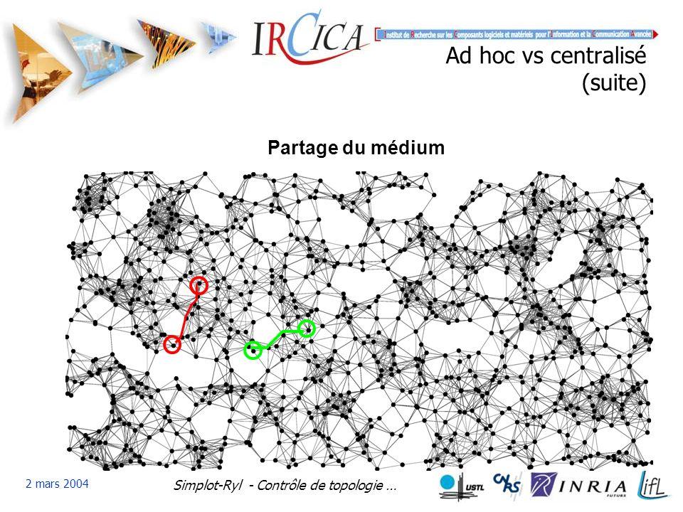 Simplot-Ryl - Contrôle de topologie … 2 mars 2004 Ad hoc vs centralisé (suite) Partage du médium