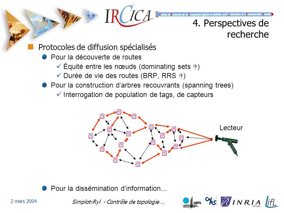 Simplot-Ryl - Contrôle de topologie … 2 mars 2004 4.
