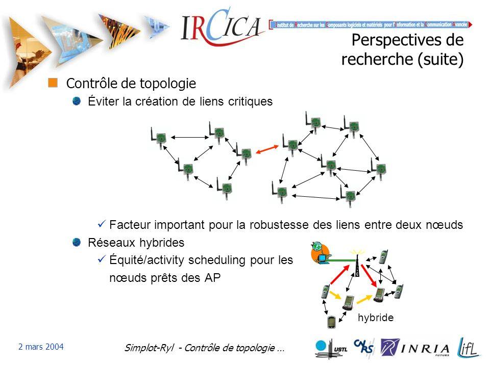 Simplot-Ryl - Contrôle de topologie … 2 mars 2004 Perspectives de recherche (suite) Contrôle de topologie Éviter la création de liens critiques Facteur important pour la robustesse des liens entre deux nœuds Réseaux hybrides Équité/activity scheduling pour les nœuds prêts des AP hybride