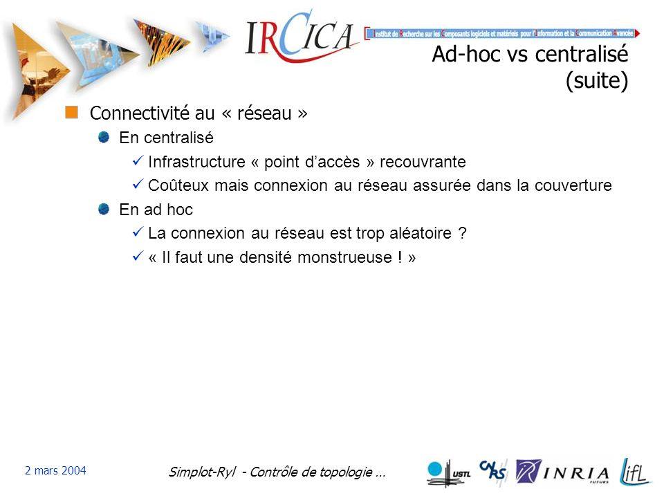 Simplot-Ryl - Contrôle de topologie … 2 mars 2004 Ad-hoc vs centralisé (suite) Connectivité au « réseau » En centralisé Infrastructure « point daccès » recouvrante Coûteux mais connexion au réseau assurée dans la couverture En ad hoc La connexion au réseau est trop aléatoire .