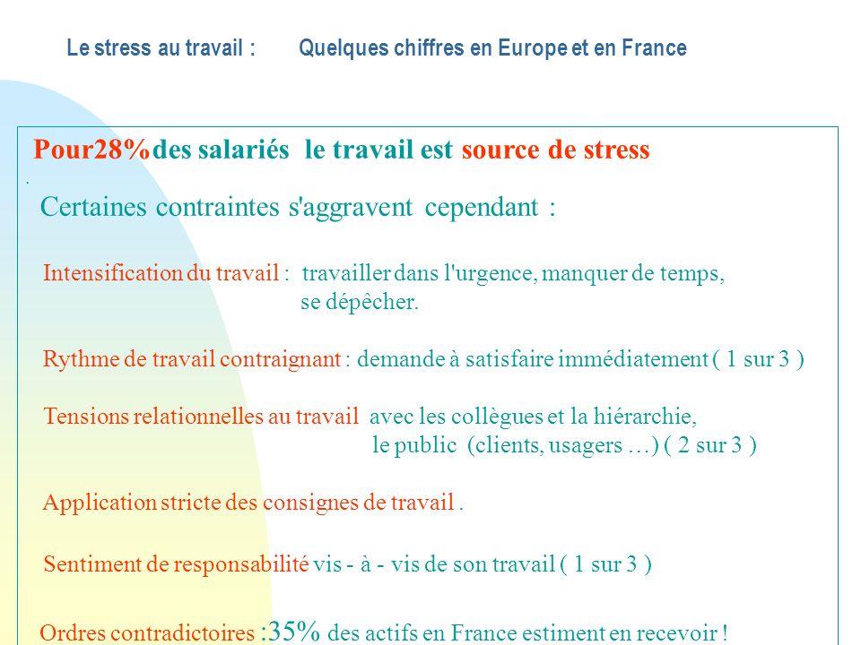 Le stress au travail : Quelques chiffres en Europe et en France Pour28%des salariés le travail est source de stress.