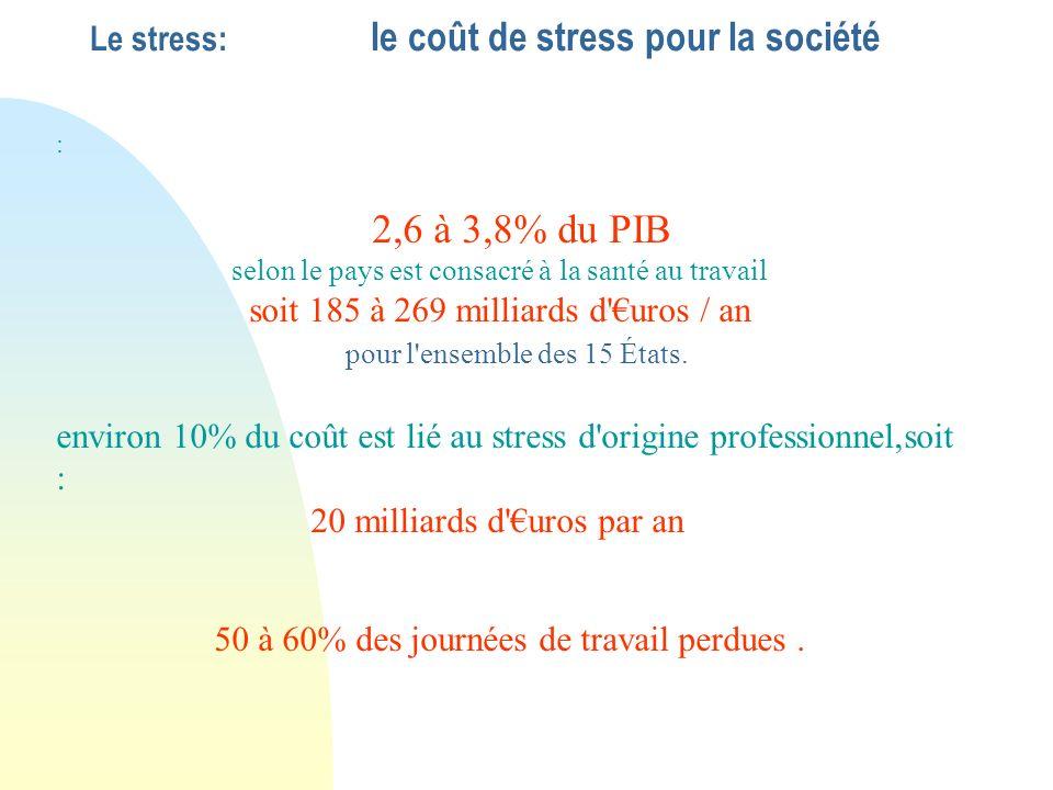 Le stress: le coût de stress pour la société : 2,6 à 3,8% du PIB selon le pays est consacré à la santé au travail soit 185 à 269 milliards d uros / an pour l ensemble des 15 États.