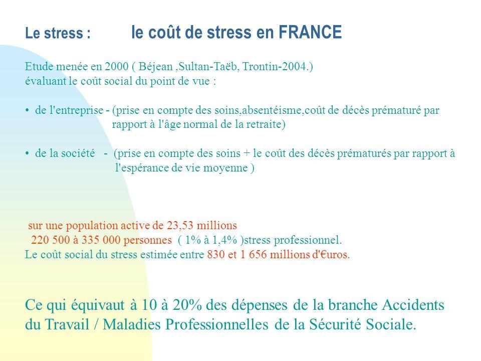 Le stress : le coût de stress en FRANCE Etude menée en 2000 ( Béjean,Sultan-Taëb, Trontin-2004.) évaluant le coût social du point de vue : de l entreprise - (prise en compte des soins,absentéisme,coût de décès prématuré par rapport à l âge normal de la retraite) de la société - (prise en compte des soins + le coût des décès prématurés par rapport à l espérance de vie moyenne ) sur une population active de 23,53 millions 220 500 à 335 000 personnes ( 1% à 1,4% )stress professionnel.