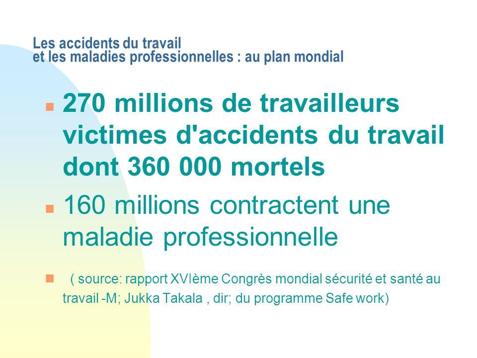 Les accidents du travail et les maladies professionnelles : au plan mondial 0IT suite n 50% des accidents mortels, n secteur agricole et activités primaires n ( pays en développement).