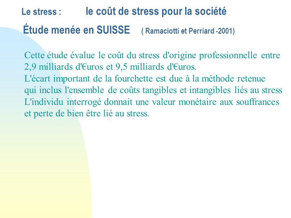 Le stress : le coût de stress pour la société Étude menée en SUISSE ( Ramaciotti et Perriard -2001) Cette étude évalue le coût du stress d origine professionnelle entre 2,9 milliards d uros et 9,5 milliards d uros.