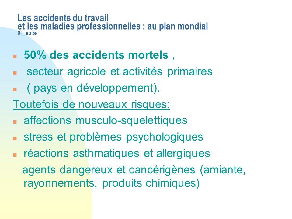 Les accidents du travail et les maladies professionnelles : La négligence coûte cher ( 0IT suite ) n Le coût économique croît régulièrement.