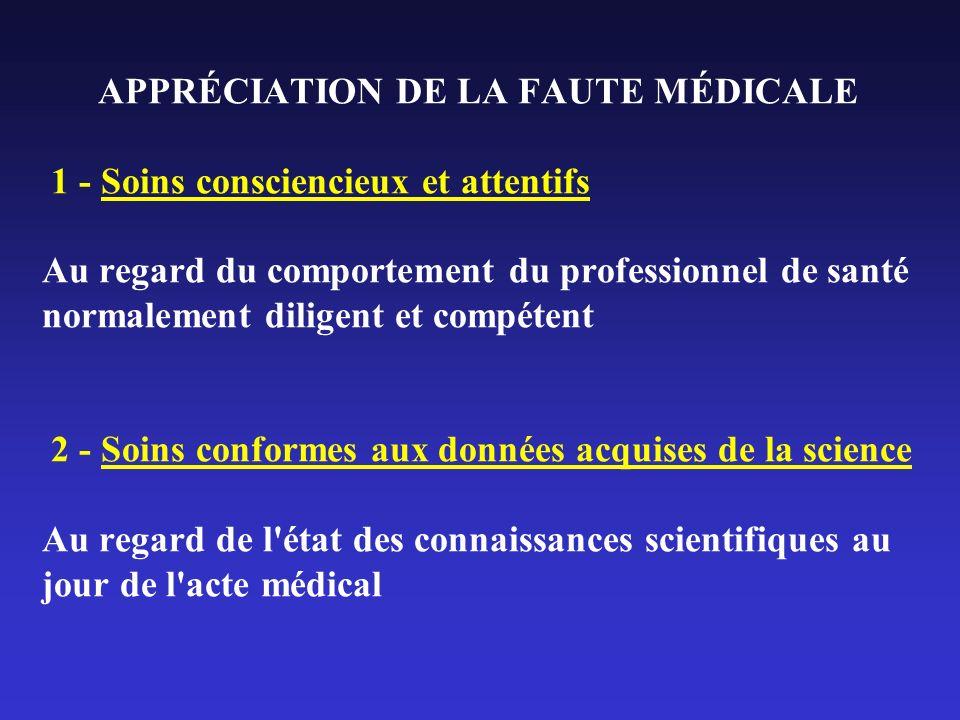 APPRÉCIATION DE LA FAUTE MÉDICALE 1 - Soins consciencieux et attentifs Au regard du comportement du professionnel de santé normalement diligent et com