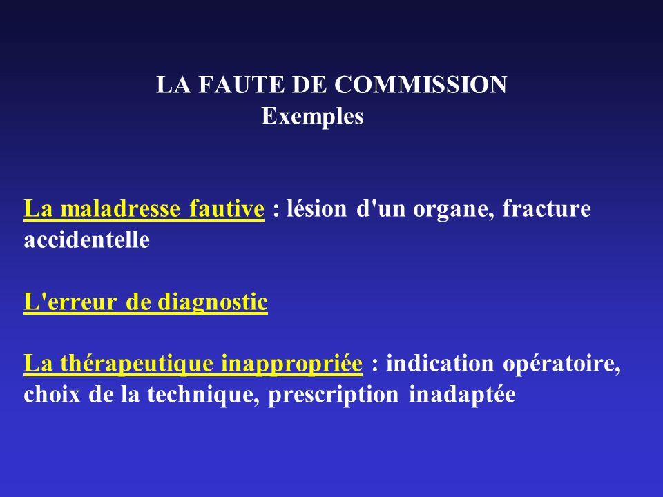 LA FAUTE DE COMMISSION Exemples La maladresse fautive : lésion d'un organe, fracture accidentelle L'erreur de diagnostic La thérapeutique inappropriée
