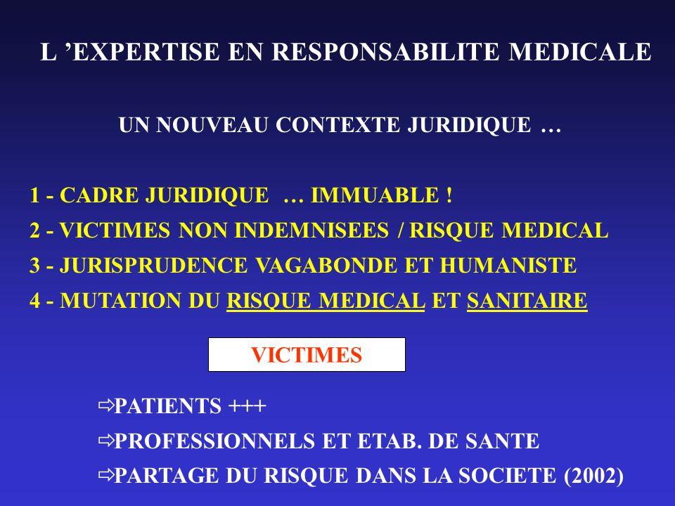 L EXPERTISE EN RESPONSABILITE MEDICALE UN NOUVEAU CONTEXTE JURIDIQUE … 1 - CADRE JURIDIQUE … IMMUABLE ! 2 - VICTIMES NON INDEMNISEES / RISQUE MEDICAL