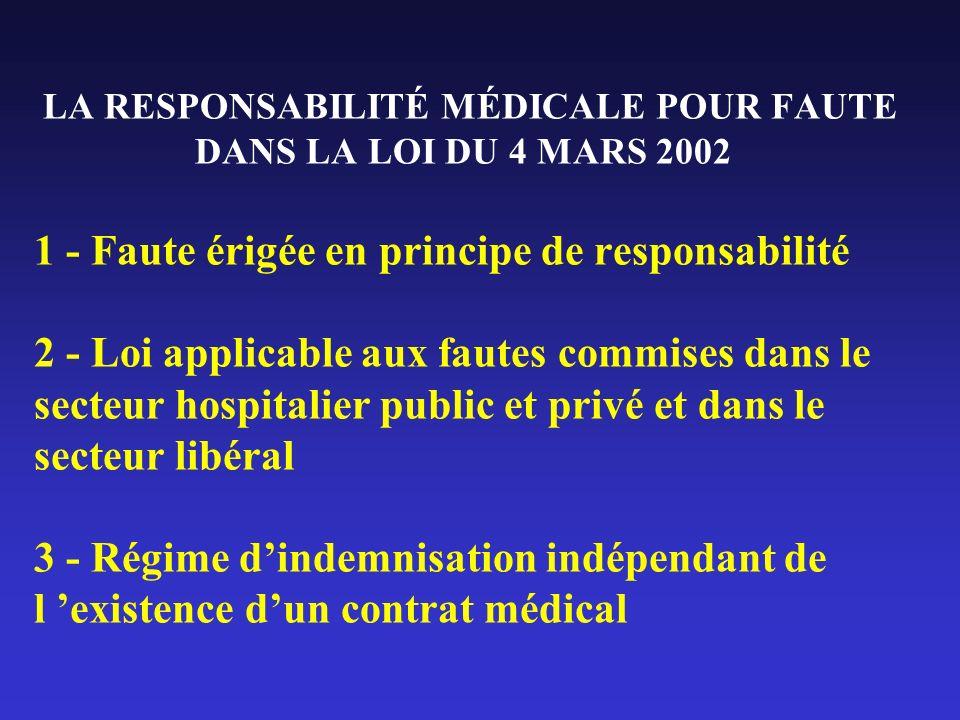 LA RESPONSABILITÉ MÉDICALE POUR FAUTE DANS LA LOI DU 4 MARS 2002 1 - Faute érigée en principe de responsabilité 2 - Loi applicable aux fautes commises