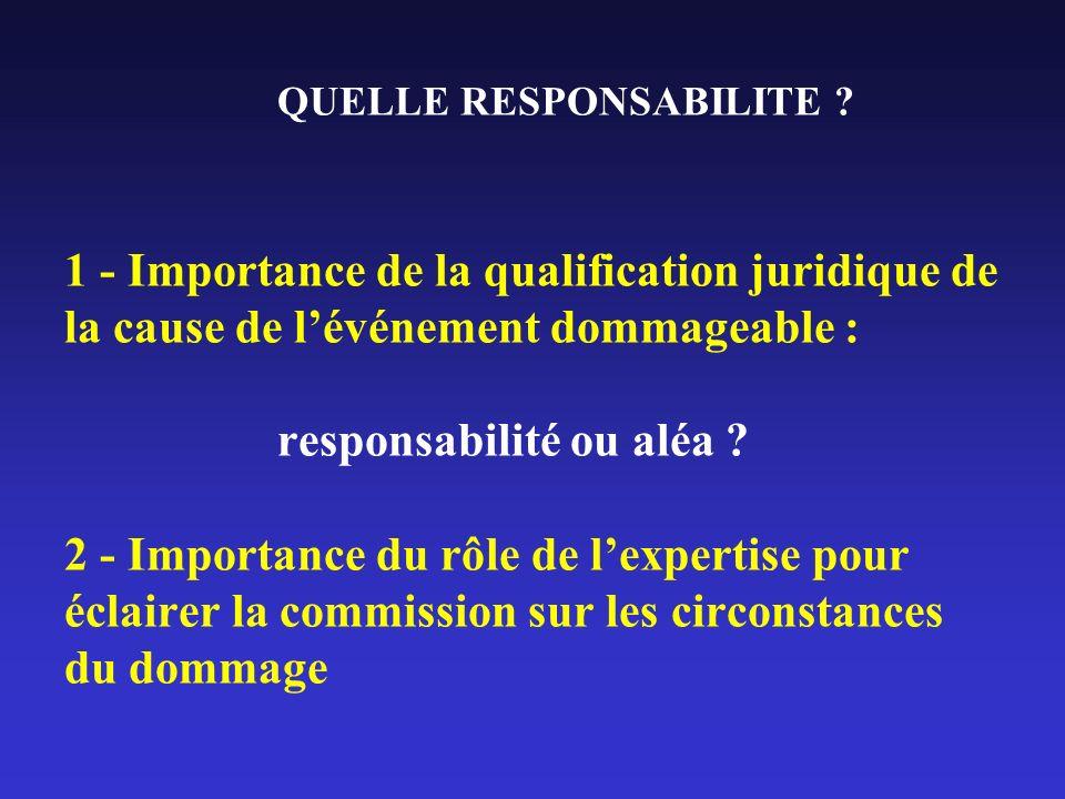 QUELLE RESPONSABILITE ? 1 - Importance de la qualification juridique de la cause de lévénement dommageable : responsabilité ou aléa ? 2 - Importance d