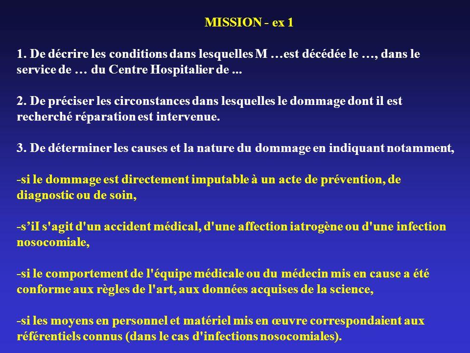 MISSION - ex 1 1. De décrire les conditions dans lesquelles M …est décédée le …, dans le service de … du Centre Hospitalier de... 2. De préciser les c
