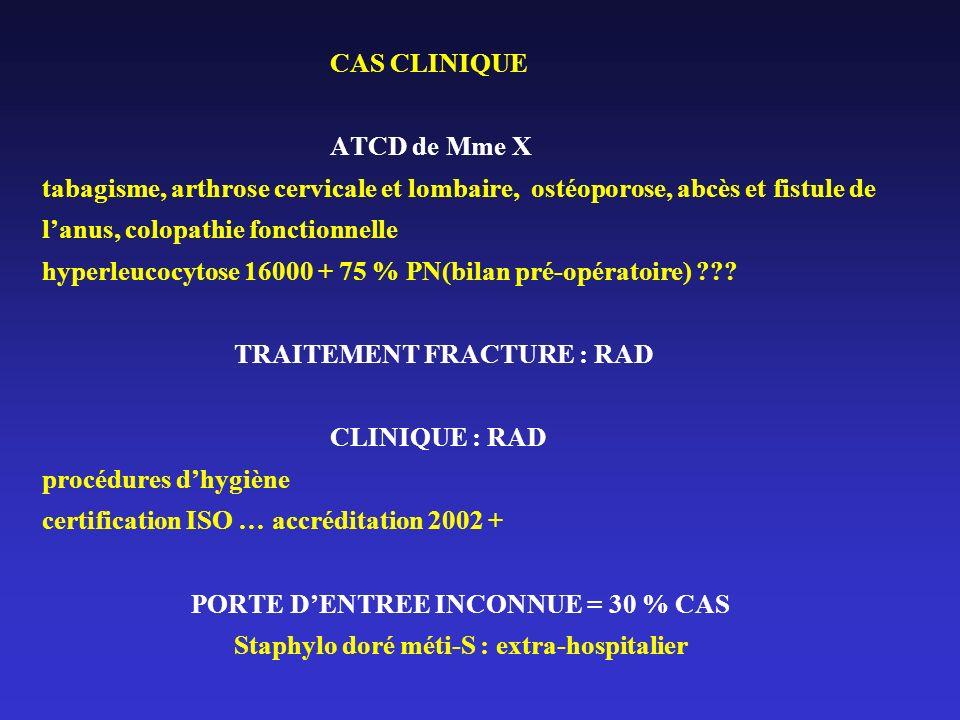 CAS CLINIQUE ATCD de Mme X tabagisme, arthrose cervicale et lombaire, ostéoporose, abcès et fistule de lanus, colopathie fonctionnelle hyperleucocytos
