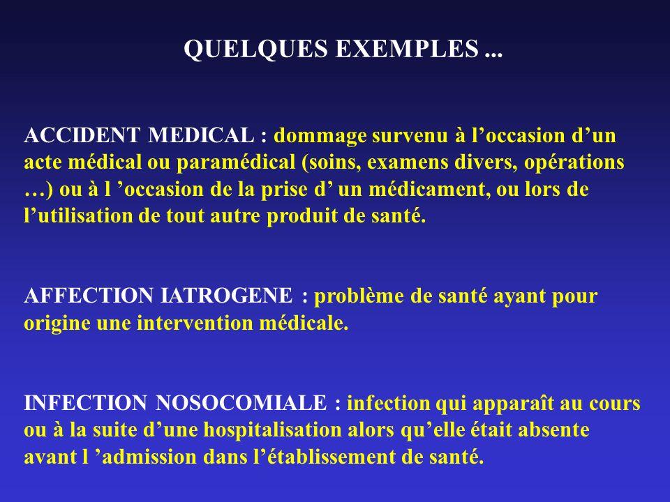 QUELQUES EXEMPLES... ACCIDENT MEDICAL : dommage survenu à loccasion dun acte médical ou paramédical (soins, examens divers, opérations …) ou à l occas