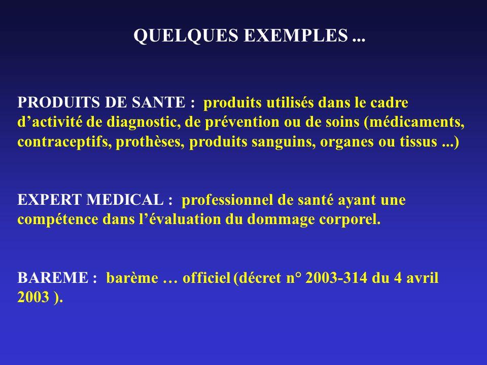 QUELQUES EXEMPLES... PRODUITS DE SANTE : produits utilisés dans le cadre dactivité de diagnostic, de prévention ou de soins (médicaments, contraceptif