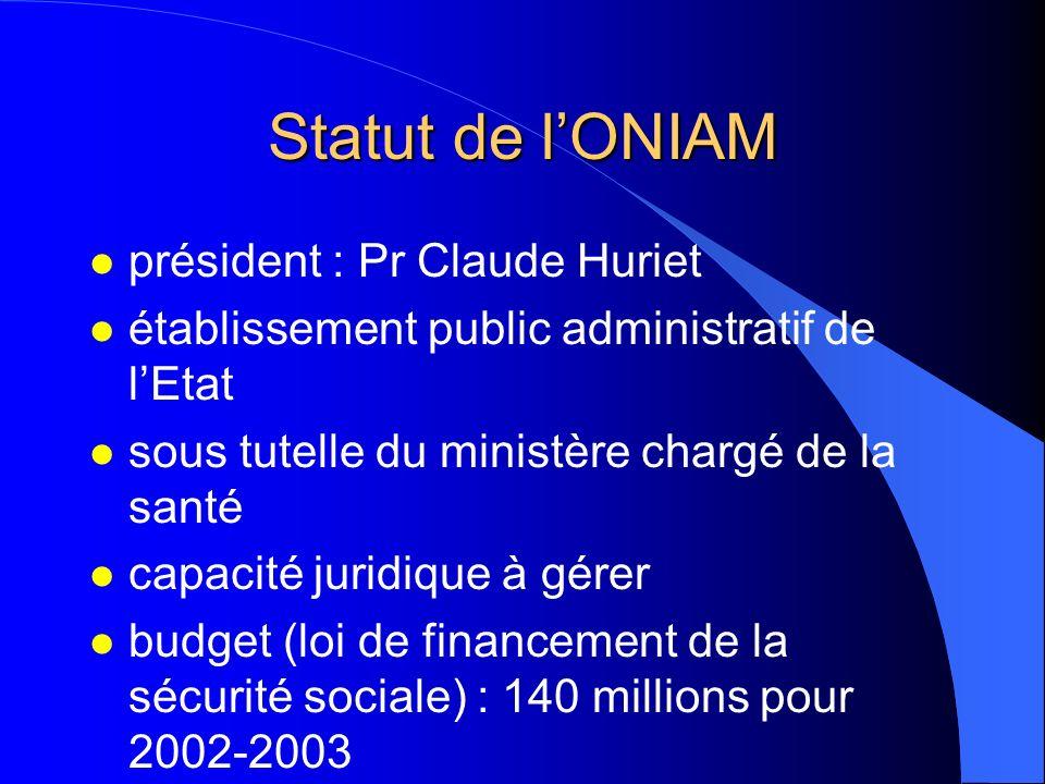 Statut de lONIAM l président : Pr Claude Huriet l établissement public administratif de lEtat l sous tutelle du ministère chargé de la santé l capacit