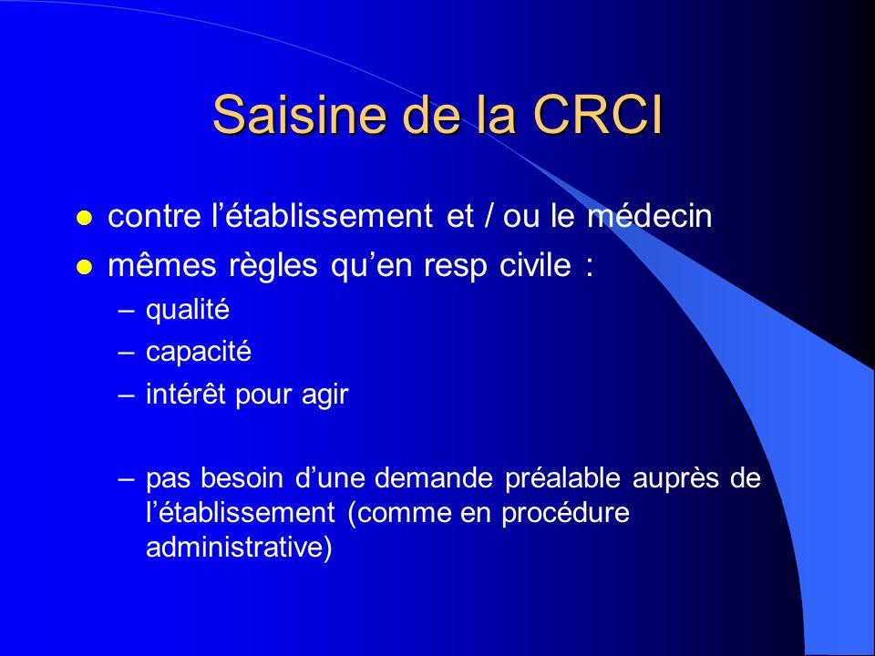 Saisine de la CRCI l contre létablissement et / ou le médecin l mêmes règles quen resp civile : –qualité –capacité –intérêt pour agir –pas besoin dune