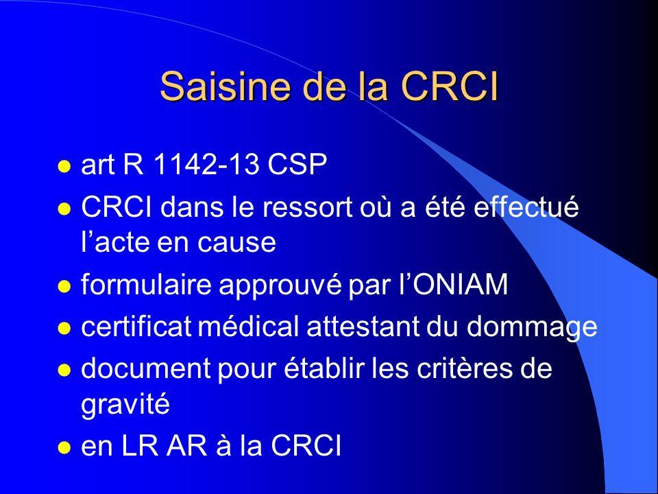 Saisine de la CRCI l art R 1142-13 CSP l CRCI dans le ressort où a été effectué lacte en cause l formulaire approuvé par lONIAM l certificat médical a