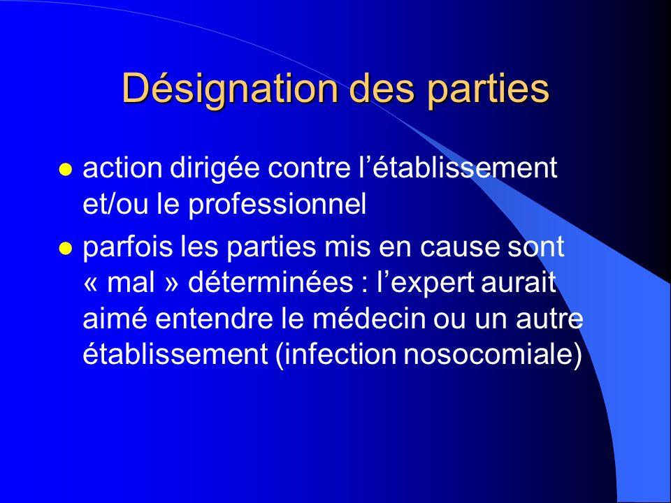 Désignation des parties l action dirigée contre létablissement et/ou le professionnel l parfois les parties mis en cause sont « mal » déterminées : le