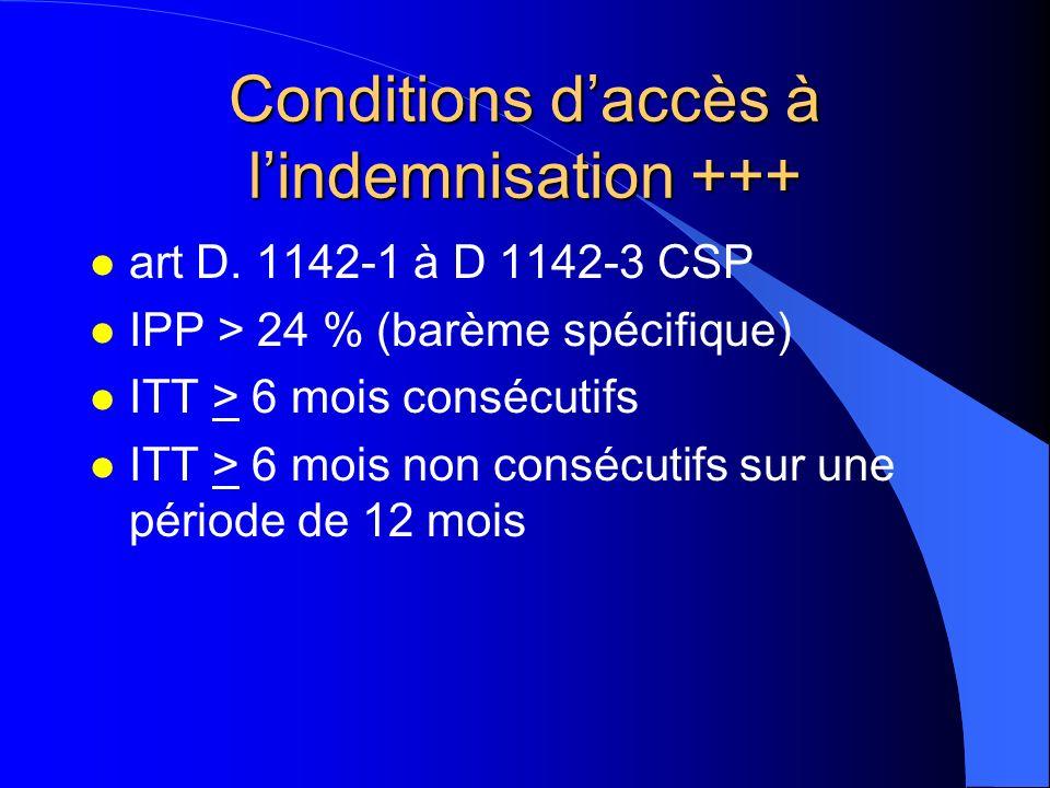 Conditions daccès à lindemnisation +++ l art D. 1142-1 à D 1142-3 CSP l IPP > 24 % (barème spécifique) l ITT > 6 mois consécutifs l ITT > 6 mois non c
