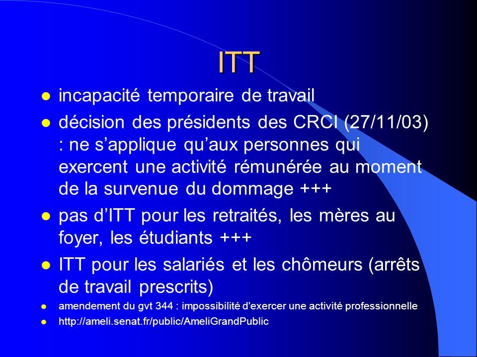 ITT l incapacité temporaire de travail l décision des présidents des CRCI (27/11/03) : ne sapplique quaux personnes qui exercent une activité rémunéré