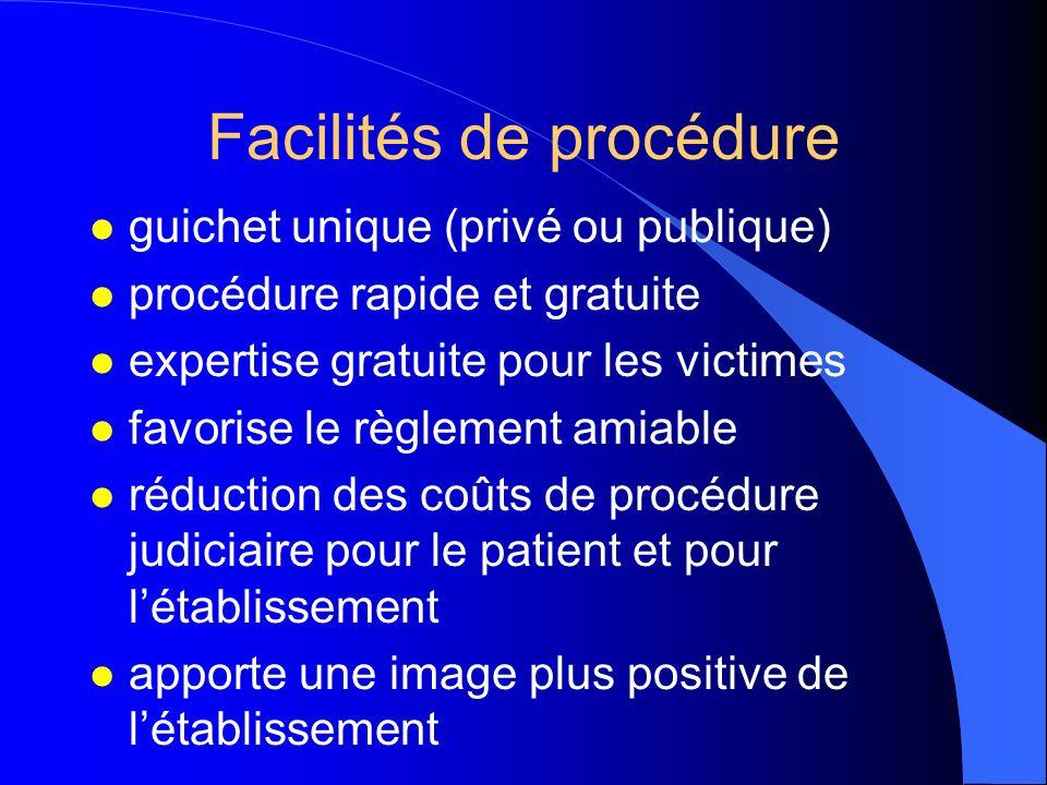 Facilités de procédure l guichet unique (privé ou publique) l procédure rapide et gratuite l expertise gratuite pour les victimes l favorise le règlem