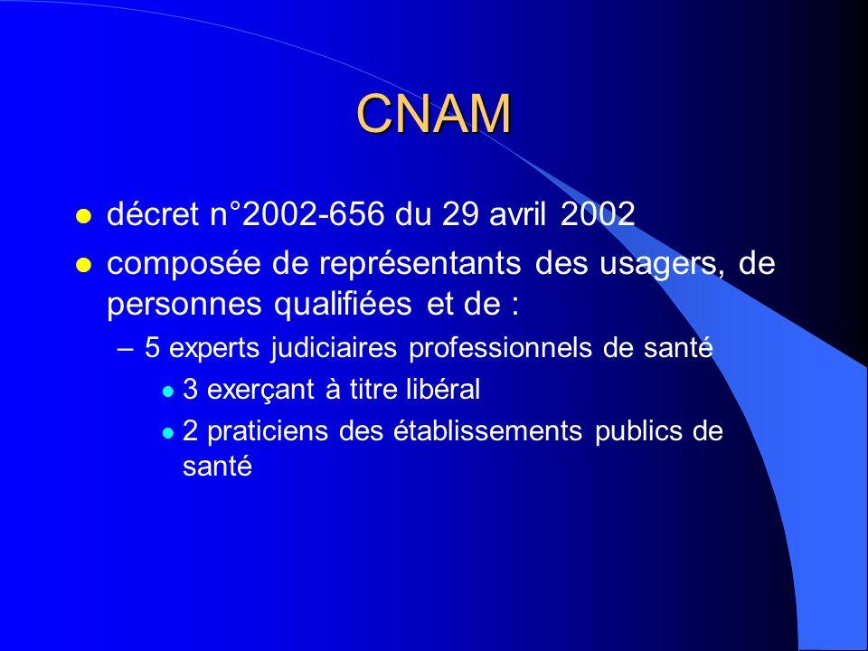 CNAM l décret n°2002-656 du 29 avril 2002 l composée de représentants des usagers, de personnes qualifiées et de : –5 experts judiciaires professionne