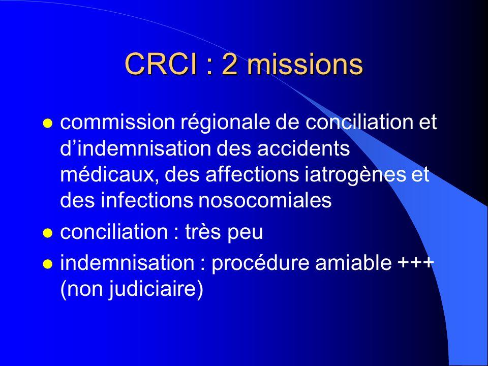 CRCI : 2 missions l commission régionale de conciliation et dindemnisation des accidents médicaux, des affections iatrogènes et des infections nosocom