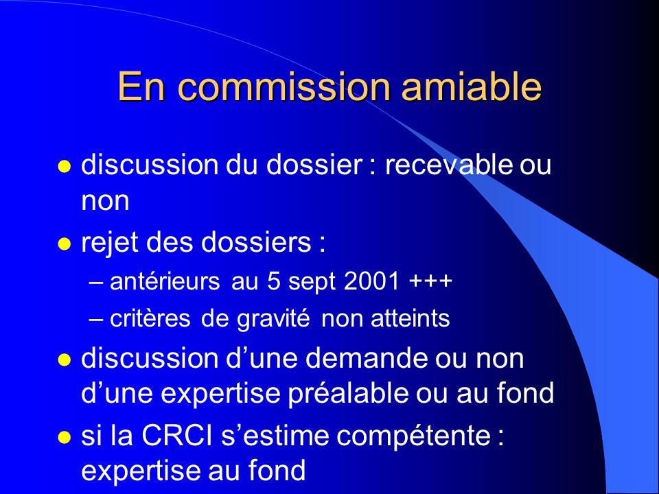 En commission amiable l discussion du dossier : recevable ou non l rejet des dossiers : –antérieurs au 5 sept 2001 +++ –critères de gravité non attein