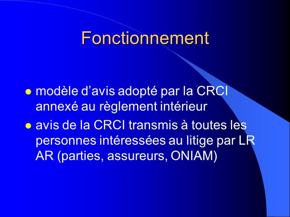 Fonctionnement l modèle davis adopté par la CRCI annexé au règlement intérieur l avis de la CRCI transmis à toutes les personnes intéressées au litige