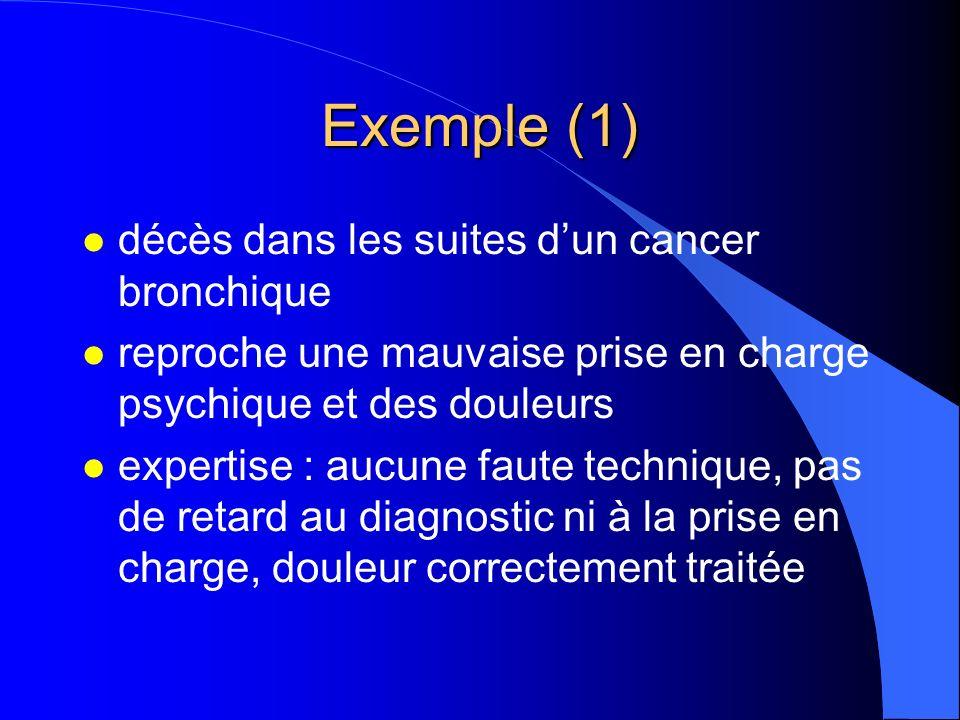Exemple (1) l décès dans les suites dun cancer bronchique l reproche une mauvaise prise en charge psychique et des douleurs l expertise : aucune faute