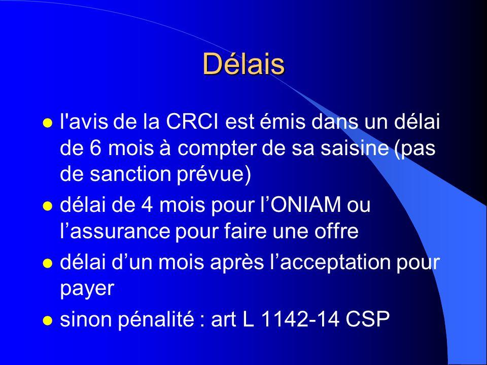 Délais l l'avis de la CRCI est émis dans un délai de 6 mois à compter de sa saisine (pas de sanction prévue) l délai de 4 mois pour lONIAM ou lassuran