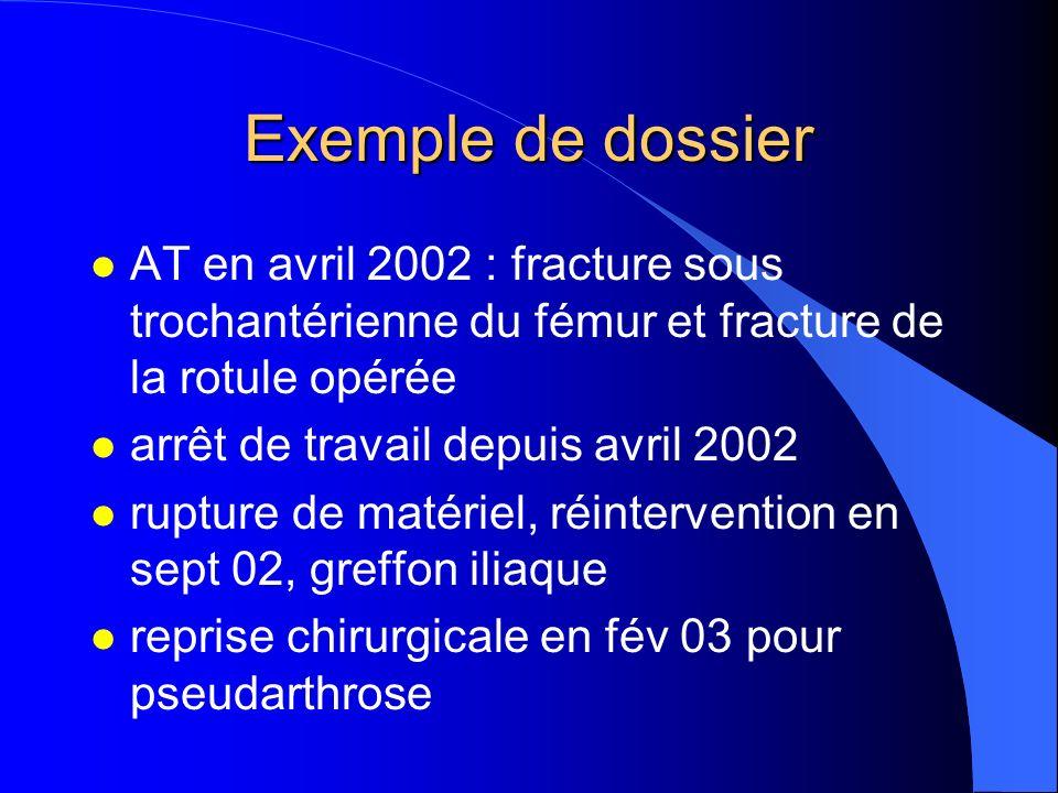 Exemple de dossier l AT en avril 2002 : fracture sous trochantérienne du fémur et fracture de la rotule opérée l arrêt de travail depuis avril 2002 l
