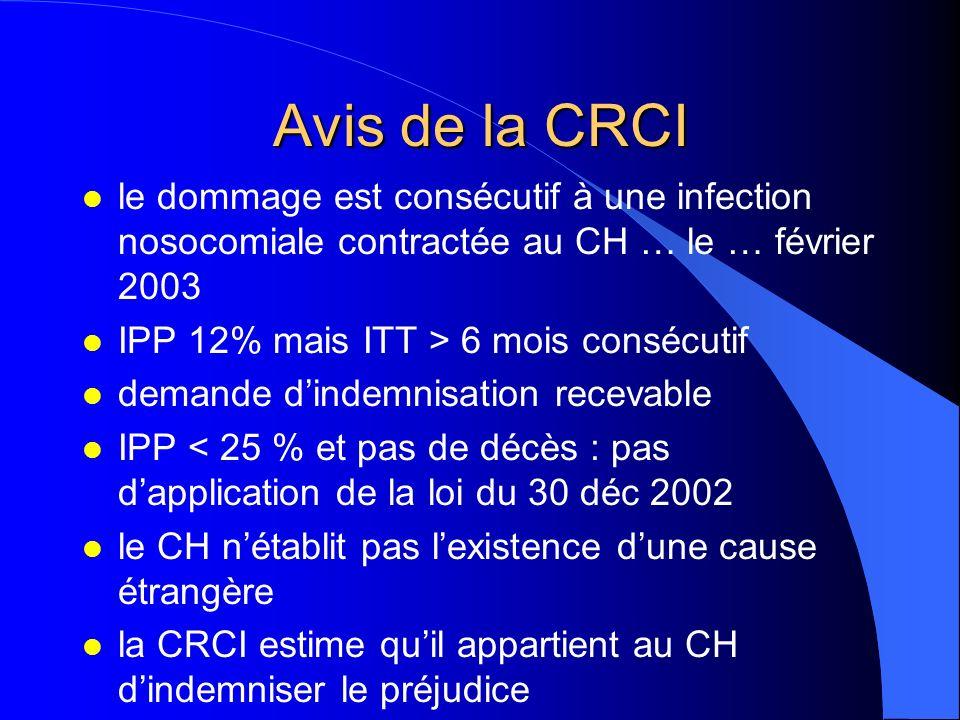Avis de la CRCI l le dommage est consécutif à une infection nosocomiale contractée au CH … le … février 2003 l IPP 12% mais ITT > 6 mois consécutif l