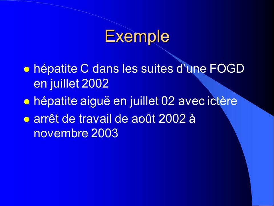 Exemple l hépatite C dans les suites dune FOGD en juillet 2002 l hépatite aiguë en juillet 02 avec ictère l arrêt de travail de août 2002 à novembre 2