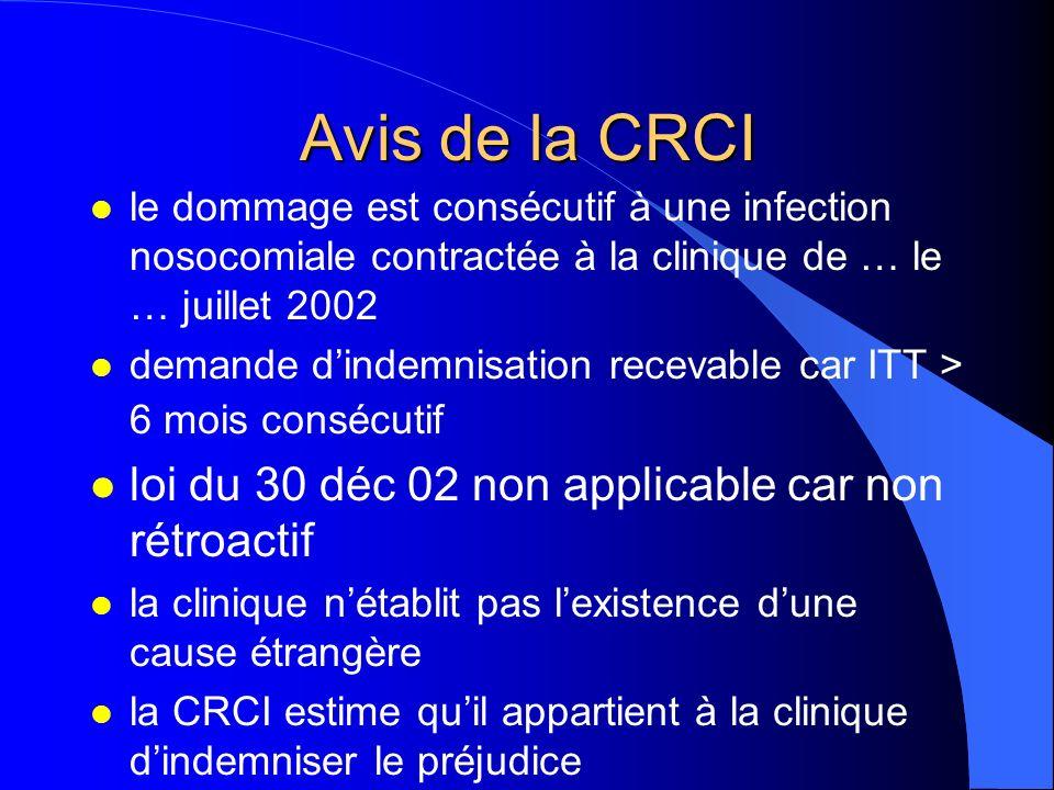 Avis de la CRCI l le dommage est consécutif à une infection nosocomiale contractée à la clinique de … le … juillet 2002 l demande dindemnisation recev