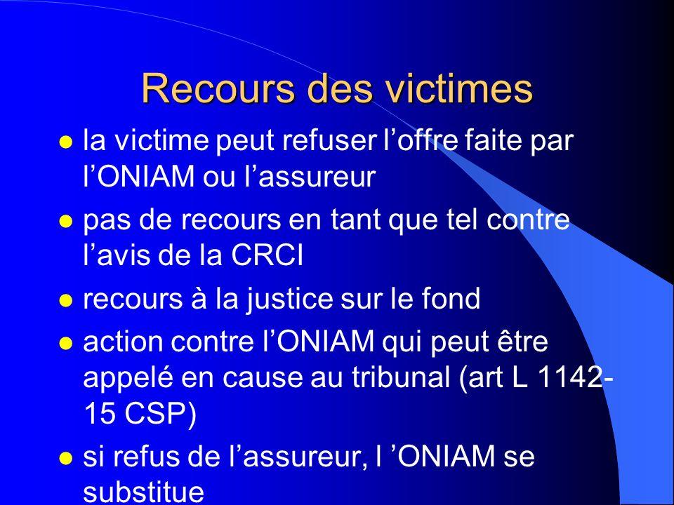 Recours des victimes l la victime peut refuser loffre faite par lONIAM ou lassureur l pas de recours en tant que tel contre lavis de la CRCI l recours