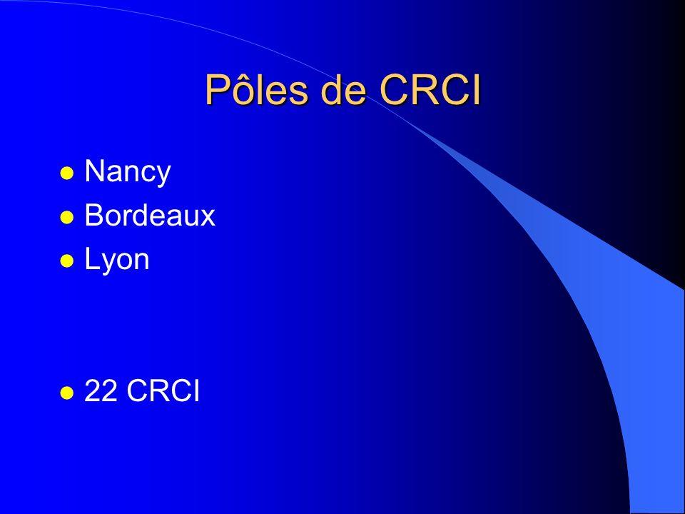 Pôles de CRCI l Nancy l Bordeaux l Lyon l 22 CRCI