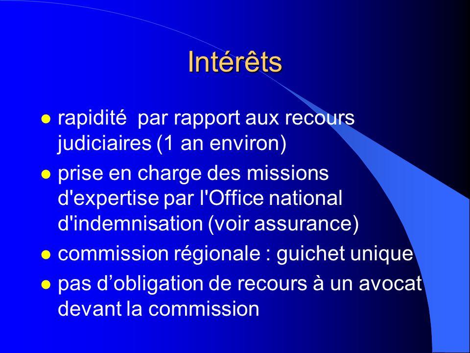 Intérêts l rapidité par rapport aux recours judiciaires (1 an environ) l prise en charge des missions d'expertise par l'Office national d'indemnisatio