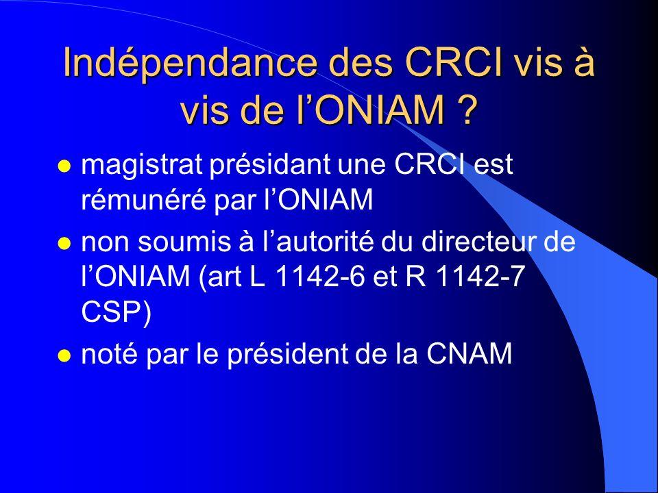 Indépendance des CRCI vis à vis de lONIAM ? l magistrat présidant une CRCI est rémunéré par lONIAM l non soumis à lautorité du directeur de lONIAM (ar
